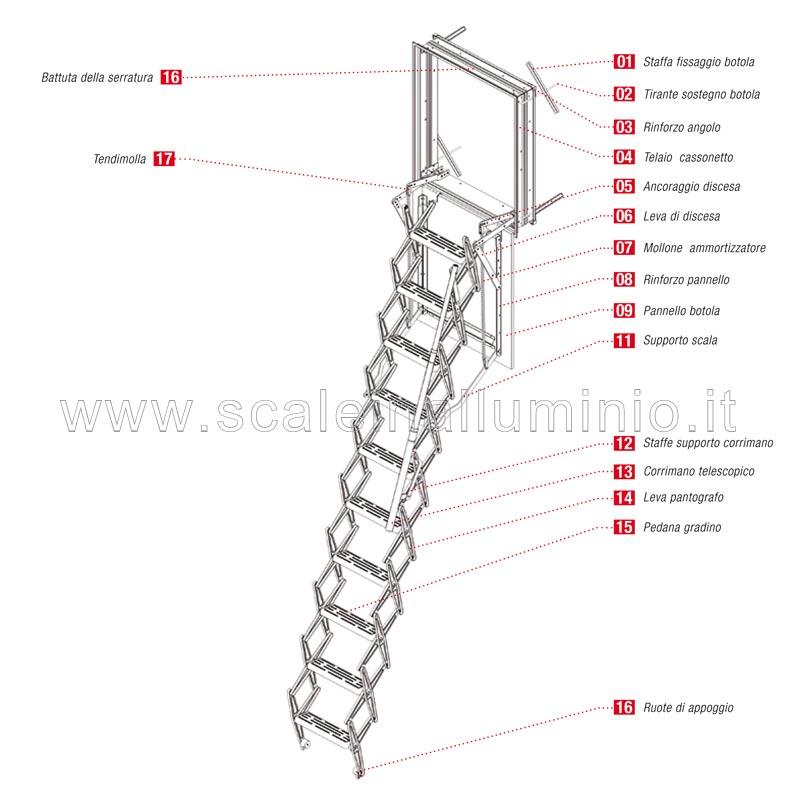 Scale retrattili per soffitte e sottotetti a parete 50 x 80 - Scale a parete ...