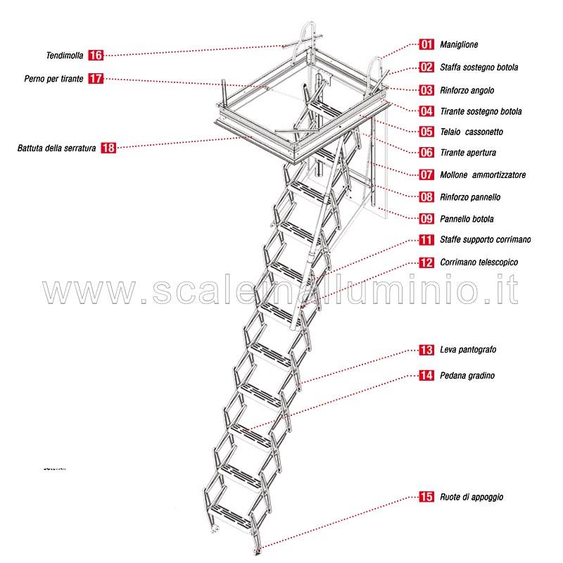 Scale retrattili per soffitte e sottotetti 70 x 80