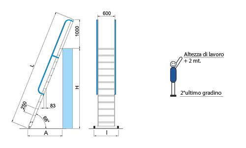 Scala per soppalchi in alluminio 13 gradini con prolunga - Scale per soppalchi ...