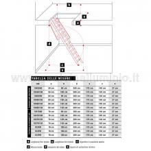 Scale retrattili per soffitte e sottotetti rigida 60/70 x 130 misure foro solaio