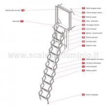 Scale retrattili a parete per soffitte e sottotetti oppure soppalchi 50 x 100 dimensioni