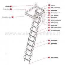 Scale retrattili 50 x 70 per soffitte e sottotetti disegno