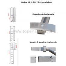 Scala con gabbia di protezione modulare n°18 particolari