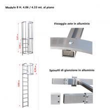 Scala con gabbia di protezione modulare n°8 particolari