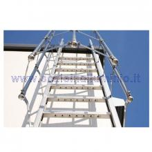 Scale con gabbia di protezione in acciaio in opera